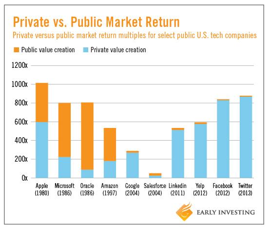 0715EI_market-return