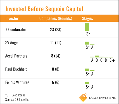 0216SUI_sequoia-capital