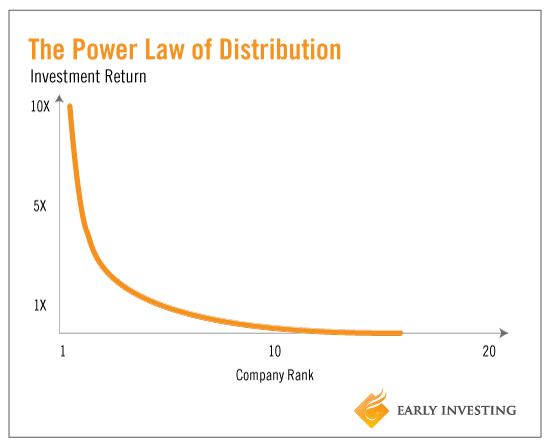 030416_law_distribution