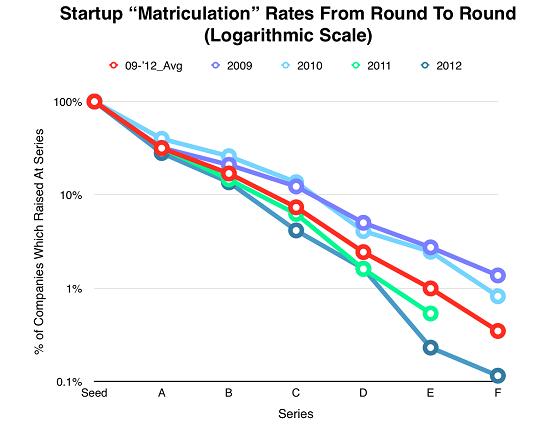 ei_mattermark-chart